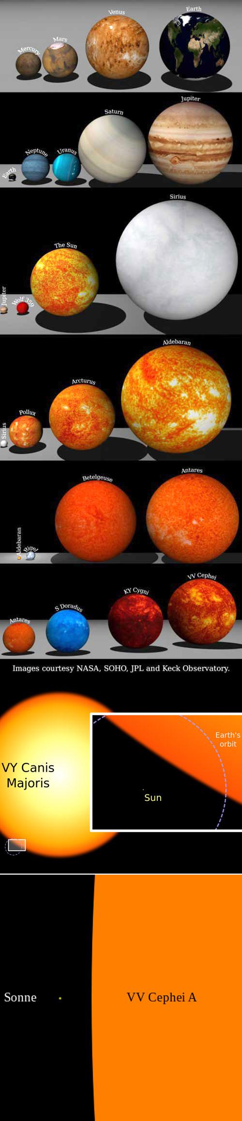 planeten_größenvergleich